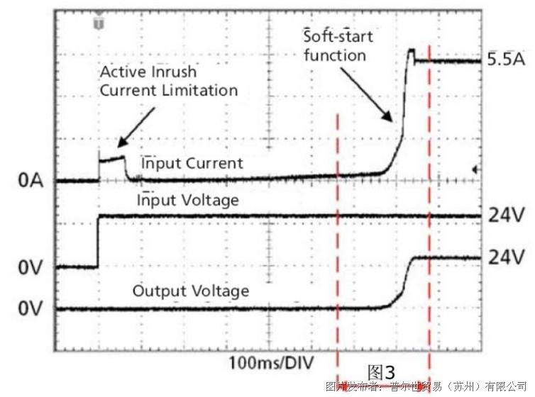 cd5.241-l1 的软启动,无输入浪涌电流(24v/5a 持续输出时)