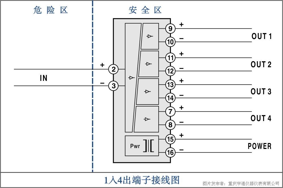 宇通tca-ai直流信号输入隔离安全栅