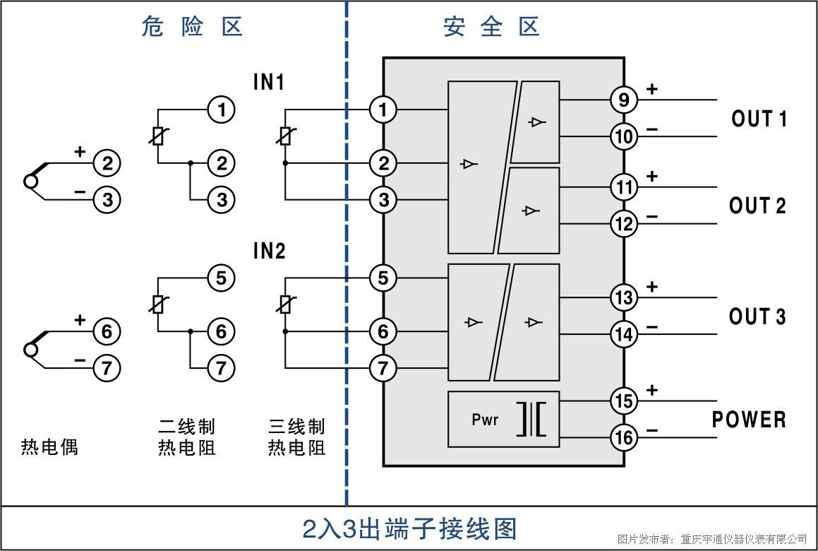 宇通tca-ta热电阻,热电偶输入温度变送隔离安全栅