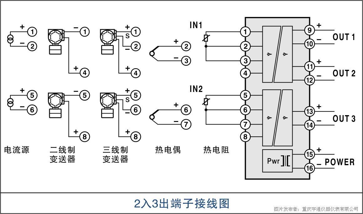 宇通tc-tp通用信号输入隔离器