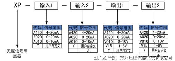 无源电流信号隔离器-信号隔离器-无源隔离器-信号