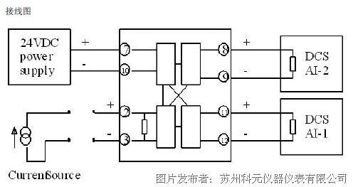 苏州科元DCS专用信号隔离器