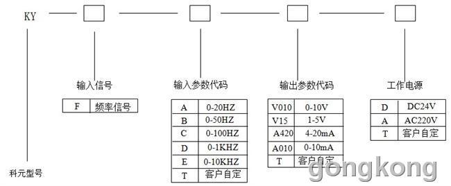 脉冲信号隔离器
