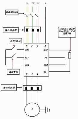 普传变频器在自来水厂的解决方案