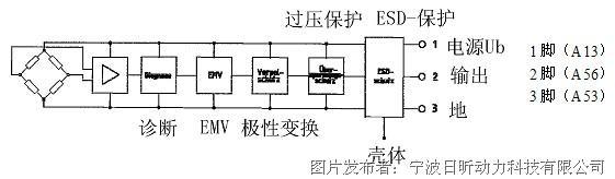 道依茨高压共轨电控电喷柴油发动机维修维护与保养知识