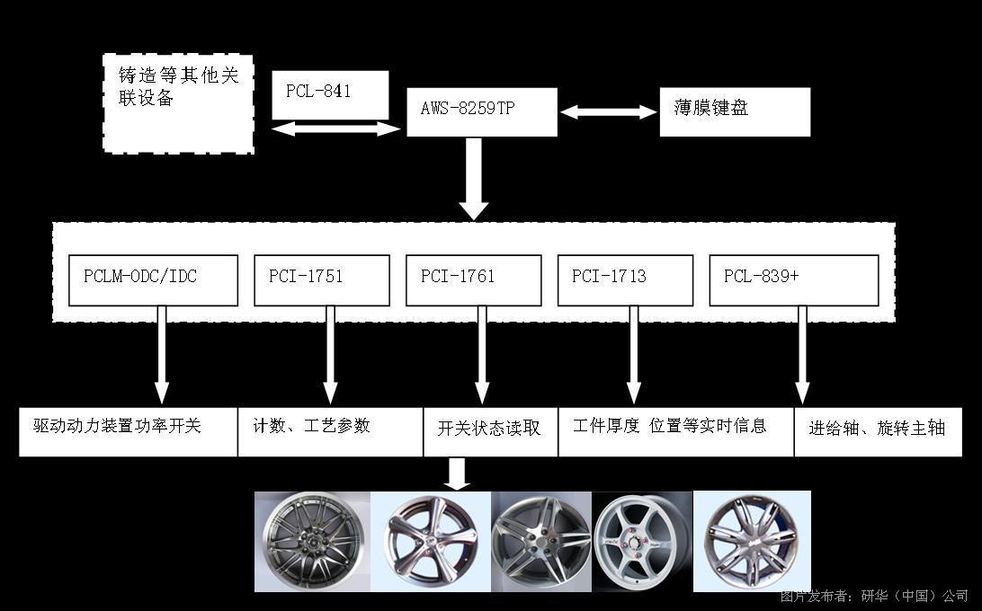 研华工业以太网交换机eki产品在双鸭山市东保卫矿井下