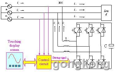 svg装置结构图相关图片下载