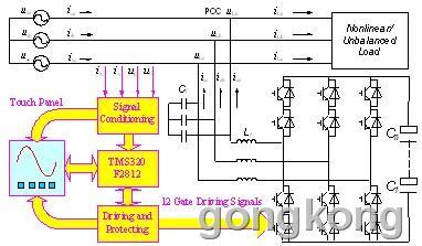 静止无功发生器svg技术应用说明