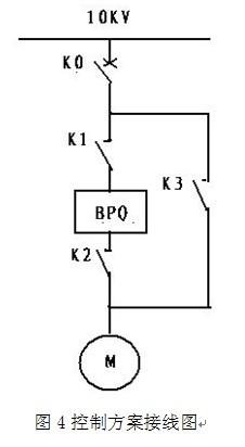 安装完毕后,在高压变频器输入侧通入220v普通交流电,用示波器对各功率