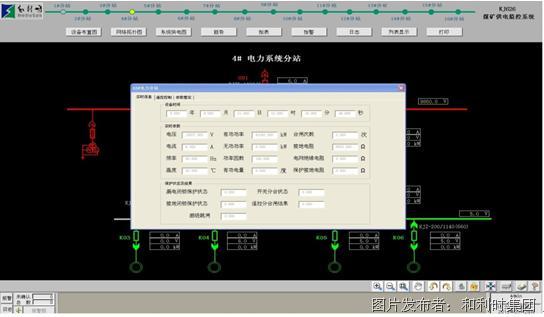 (3) 遥控功能: 地面远程控制及闭锁,井下开关断路器或接触器