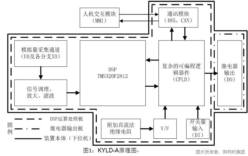 电路 电路图 电子 原理图 650_408