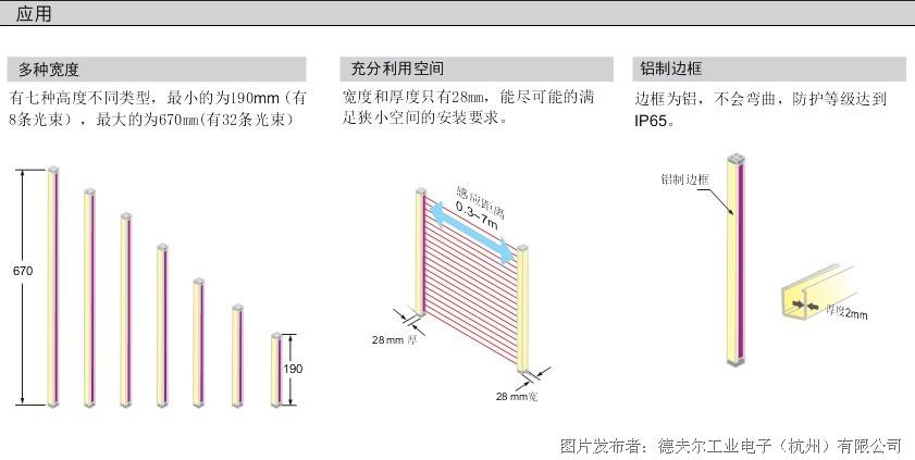 Defuro德夫尔新研发一款新型光栅安全光幕HLA系列产品