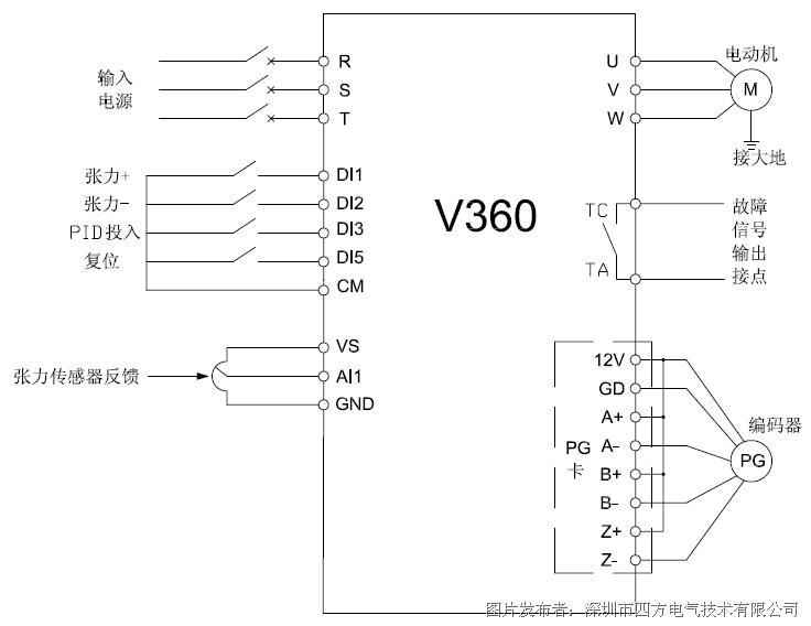 张力传感器的反馈信号接入模拟输入ai1(0~10v)