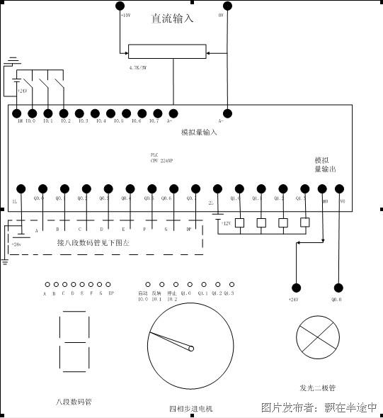 m0          发光二极管的输出端           (2) 电路接线图