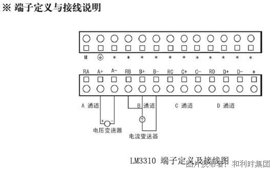 lm3310模拟量扩展模块