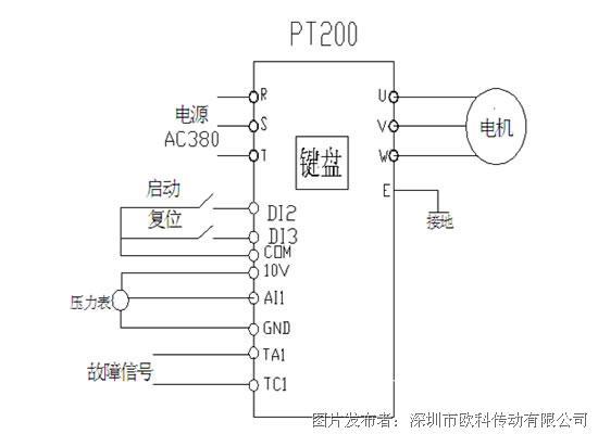 欧科变频器在空压机上的应用