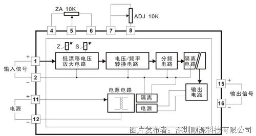 分别给内部输入端放大电路,调制电路和输出端解调电路,转换电路,滤波