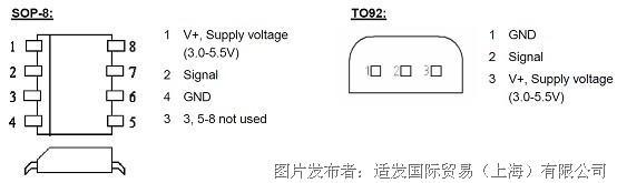 瑞士IST  TSic 206/203/201/306/303/301 高精度温度传感器芯片