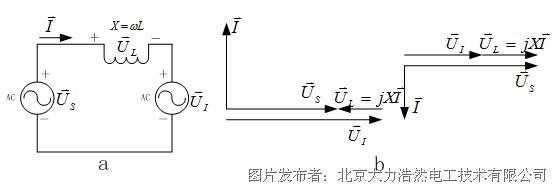 如图5所示的等效电路,设电网电压为us