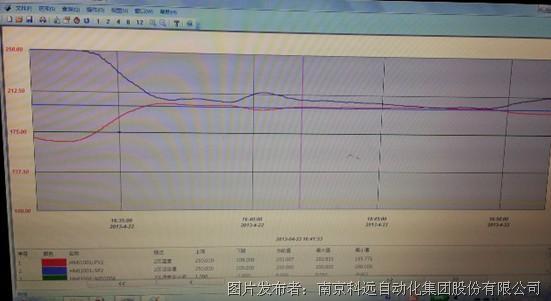 2,优异的电机驱动性能; 方便地控制访问plc; 电磁调速电机接线图;