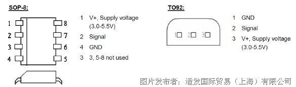 瑞士IST TSic  506F/503F/501F 高精度温度传感器芯片