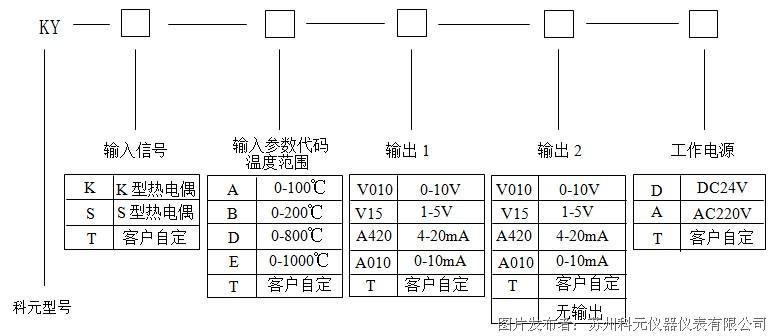 苏州科元推出热电偶信号隔离器