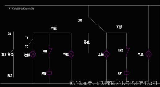 图二 压铸机e680变频节能柜控制电路框图