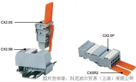 科尼威尔推出插拔系列端子CX2.5B