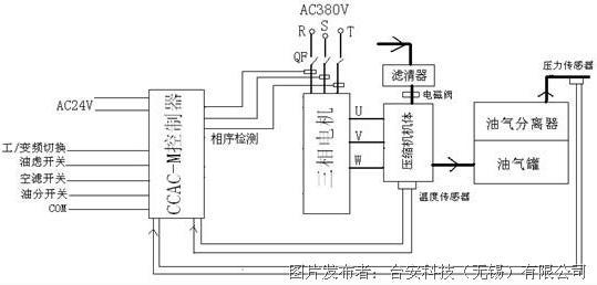 电路 电路图 电子 工程图 平面图 原理图 539_258