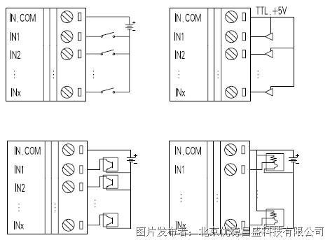 一,特性  ● 输入通道:14  ● 隔离:单端隔离  ● 隔离电压:3750vrms