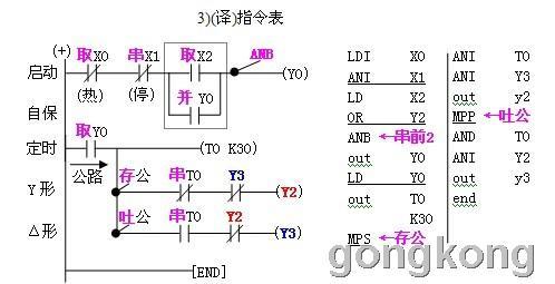 三相异步电机正反转控制电路