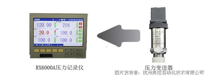 美控压力变送器的特点及应用