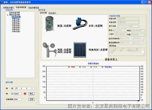 水文监测系统软件