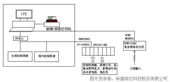 电路 电路图 电子 原理图 589_287