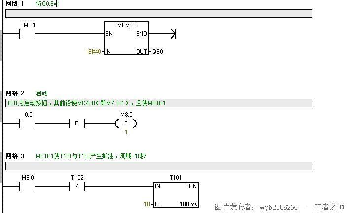 6输出=1,使硬件电路4514及4555输出皆=0,即60个电磁阀皆停止.图片