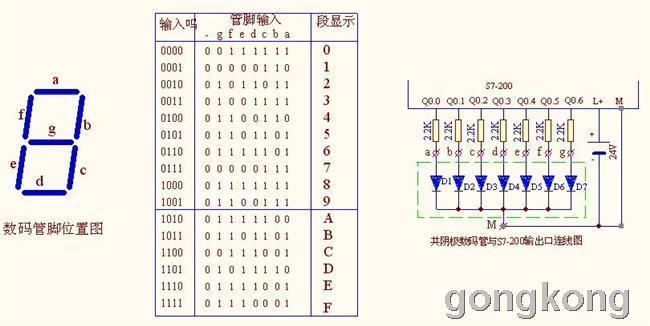 想用七段码直接来驱动数码管,利用plc的继电器干接点