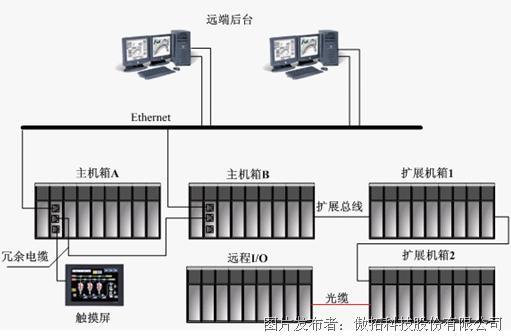 答:主回路中热继电器的主触点上端和接触器相连,下端和负载相连接;二图片