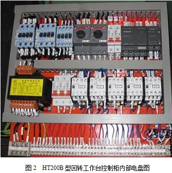 5kw),均采用西门子3ts系列接触器进行控制;另一部分驱动两组电磁阀和