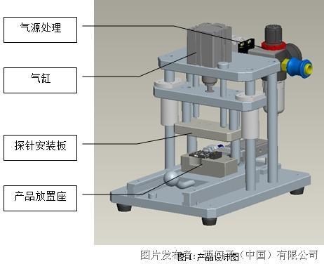 LOGO!在连接器耐电压检查设备中的试用报告