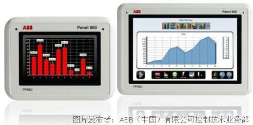 ABB集团发布全新高性能触摸屏操作面板以提升用户可视化应用