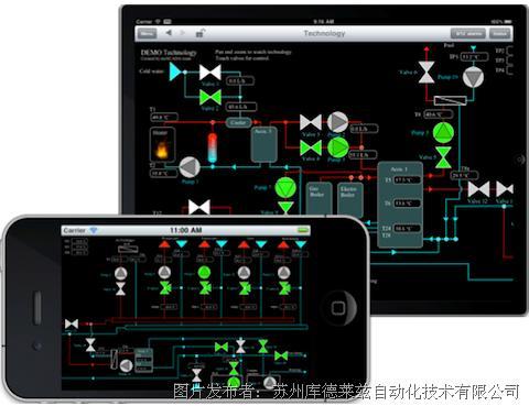 庫德萊茲mySCADA Mobile移動平臺組態app