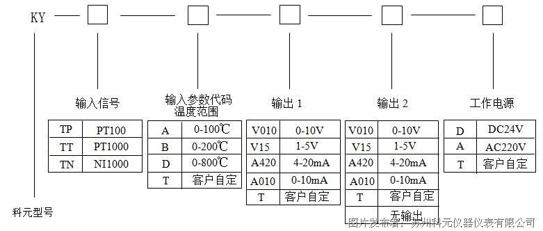 科元推出隔离型温度变送器