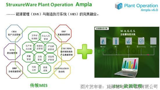 EMS 與MES 的完美結合--StruxureWare Plant Operation Ampla V6.0