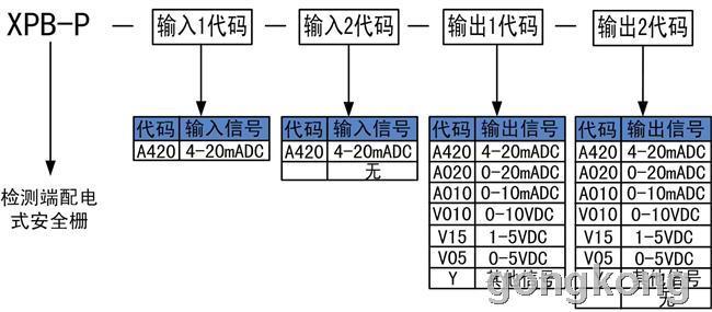 电路 电路图 电子 设计 素材 原理图 650_285