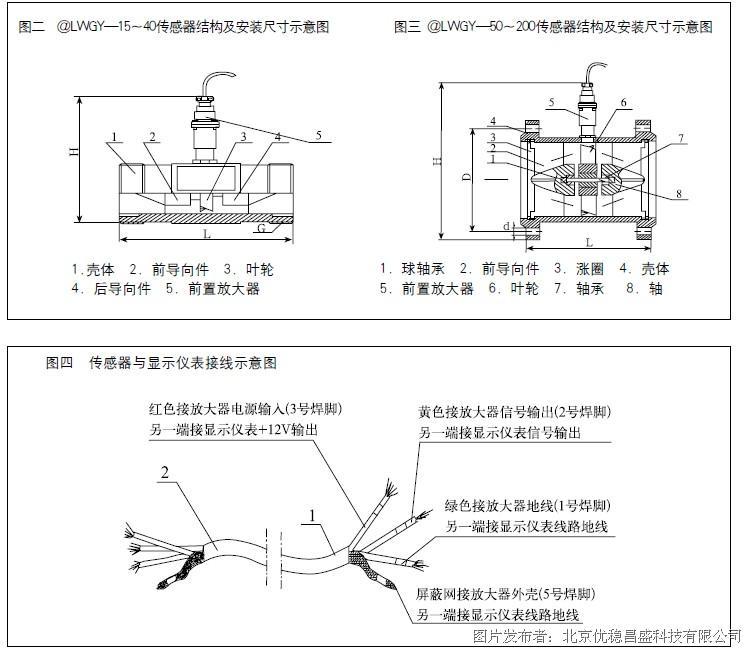 lwgy型 涡轮流量传感器