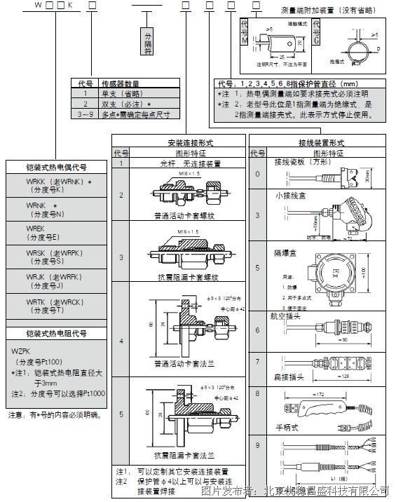 铠装式系列热电偶,热电阻