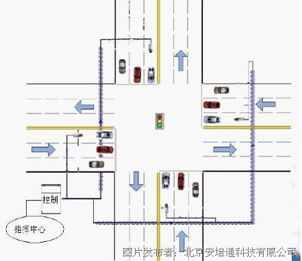 地�_机器视觉在智能交通领域中的应用-视觉-技术文章-中国工控网