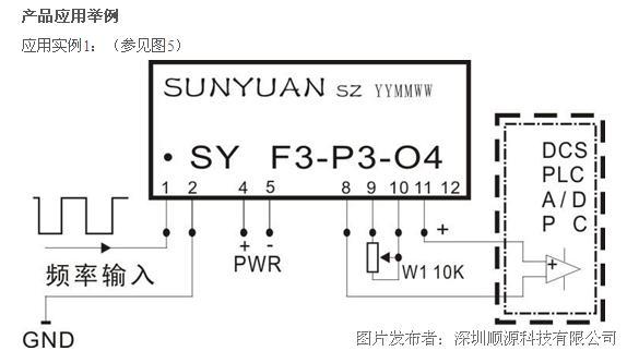 测量低电压频率信号,电压输出型。 输入:0~10KHZ/3~10V的脉冲频率信号; 输出:0~5V DC模拟信号。 方法:零点在出厂时已经设置合格,无需进行调节。取W1=10K(多圈电位器),调节满度电位器W1,使10KHZ信号输入时对应5V输出。