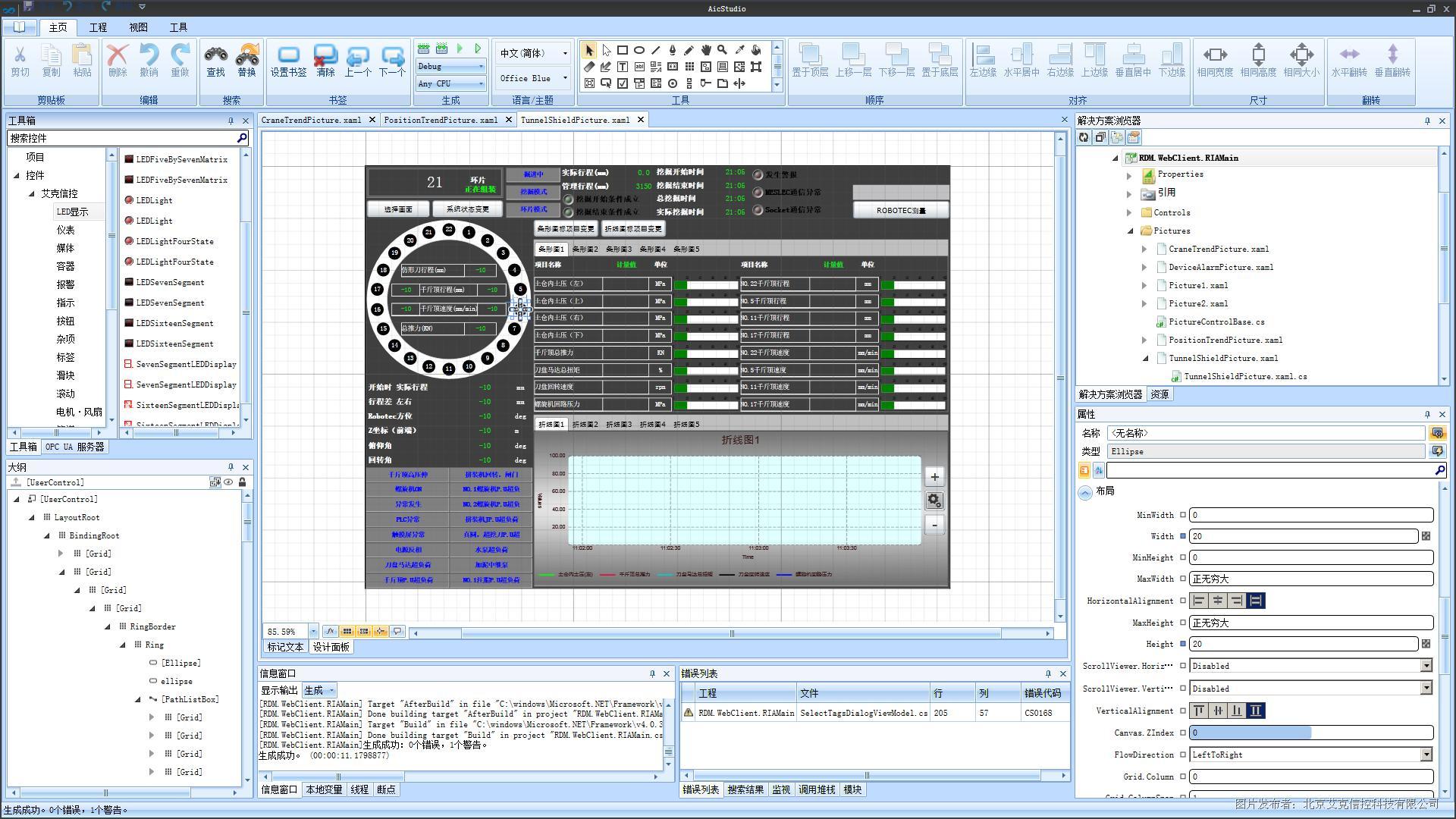 图形开发工具AicStudio