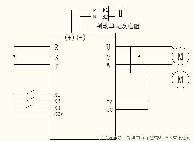 6000系列变频器在砌块成型机上的应用-阿尔法